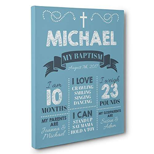 Baptism Gifts for Boys and Girls